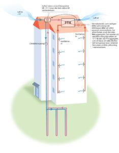hsb-energisparide