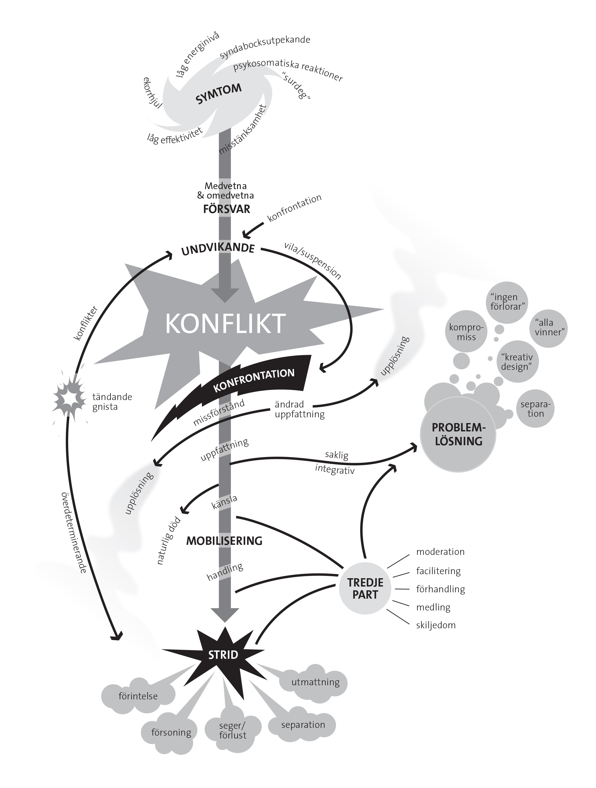 konfliktkarta